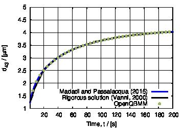 Case 1: Time-evolution of d43.