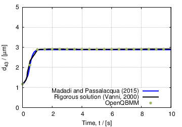 Fig. 4: Time evolution of d43 for case 4.